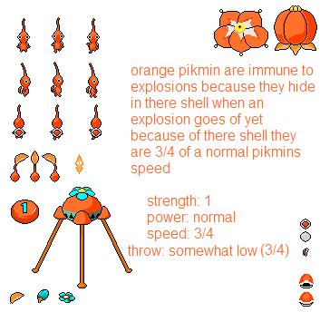 File:Orange pikmin.png