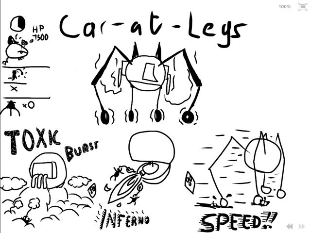 File:Car-at-Legs.jpg
