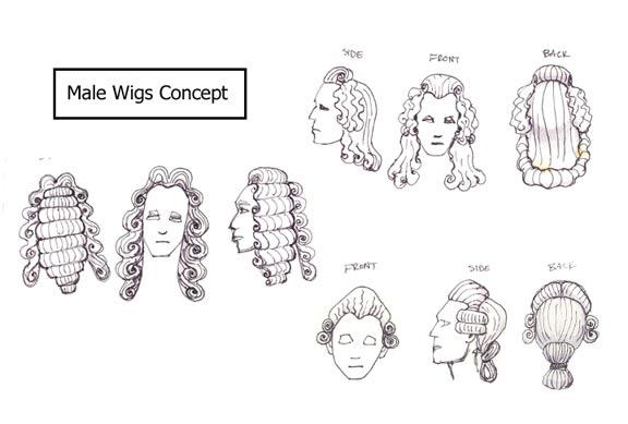 File:WigsMp.jpg