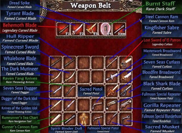 File:Weapons Belt.jpg