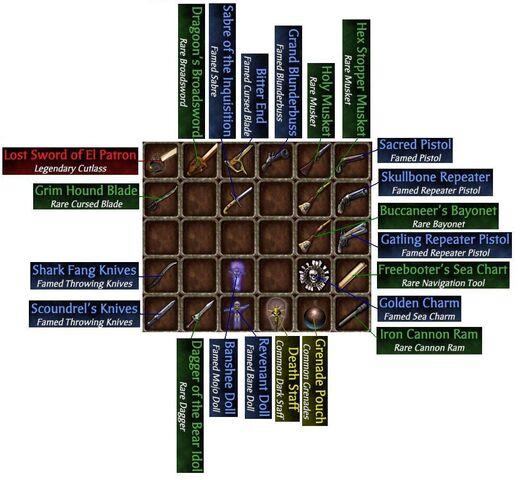 File:Weapon belt labled.jpg