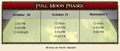 Curse moon chart