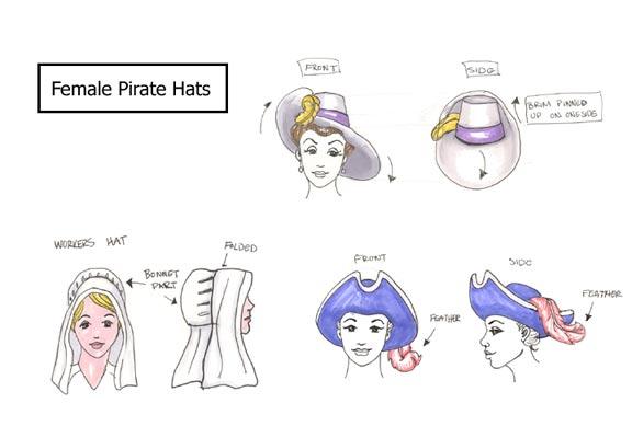 File:Hats FP.jpg