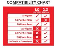Compatibility Chart