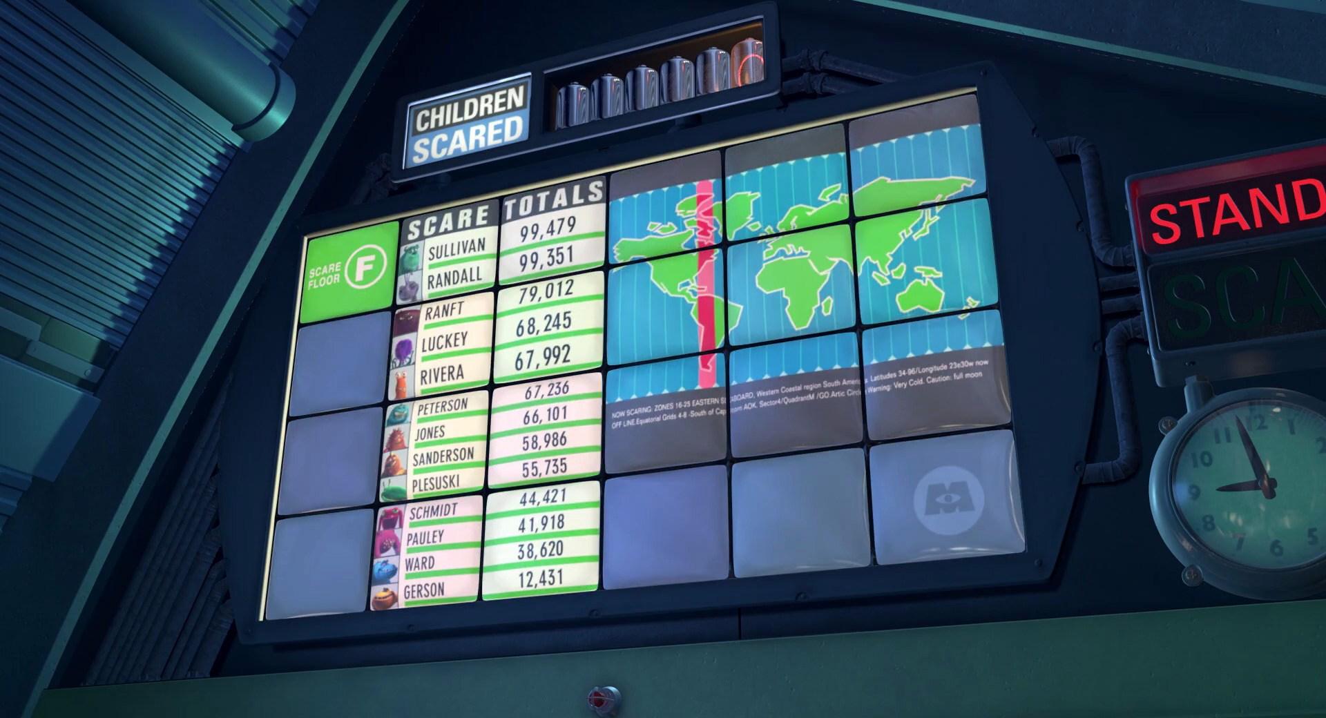 Scarer S Leaderboard Pixar Wiki Fandom Powered By Wikia