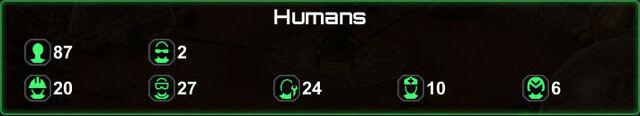 File:Humans edited.jpg