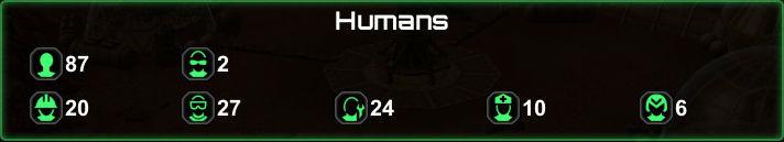 Humans edited