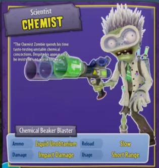 File:Chemist.png