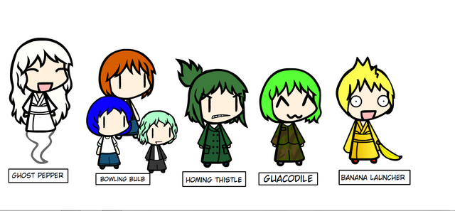 File:Walfas - Humanized BWB Plants.png
