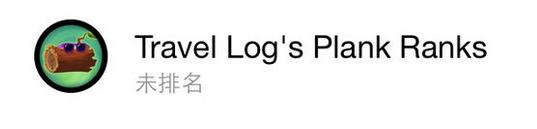 File:Travel Log's Plank Ranks.png