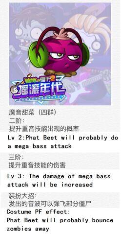 File:Phat Beet Chinese.jpg