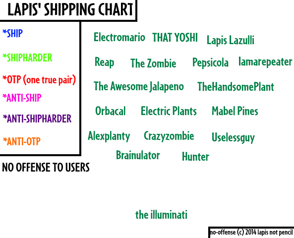 File:Lapisshipping.png