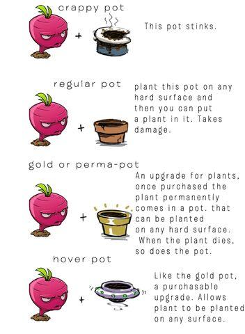 File:Pvz2 flowerpot.jpg