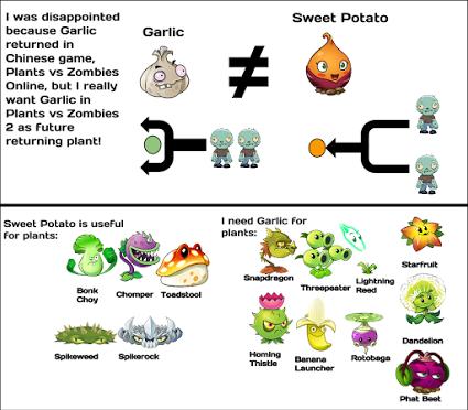 File:Garlic and Sweet Potato haven't similar power.png