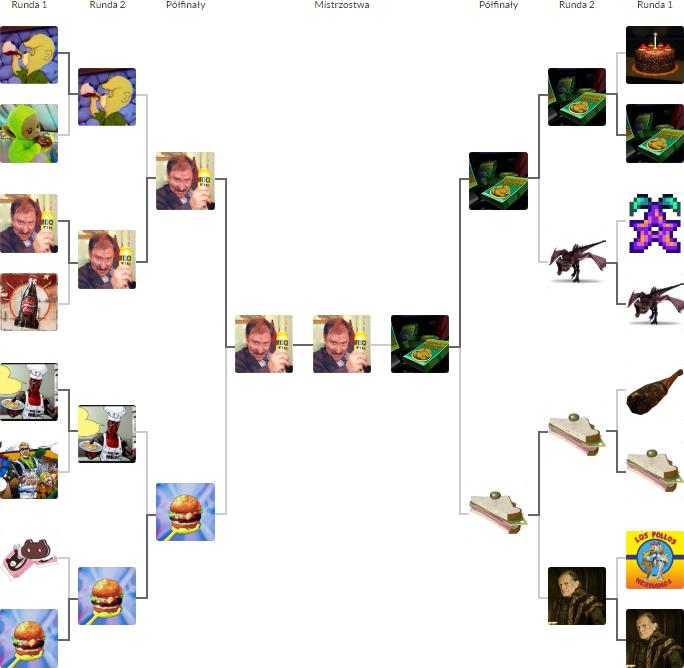 FFF2016 Wyniki głosowania