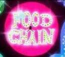 Łańcuch pokarmowy (piosenka)