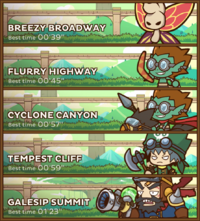 Griffondell Routes