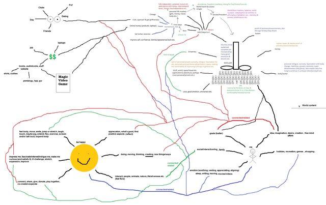 File:Mindmap.jpg
