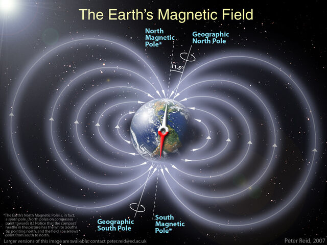 File:Earth-magfield.jpg