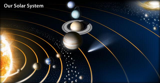 File:Splash-planets.jpg