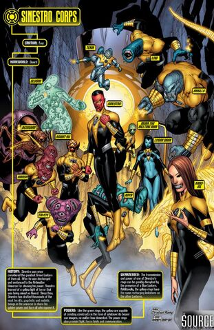 File:Sinestro Corps.JPG