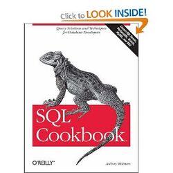 SQL Receptury