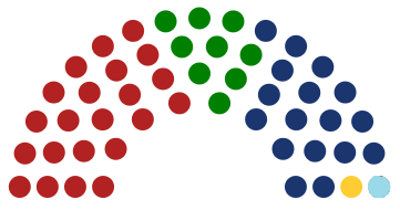 File:House of Representatives.png