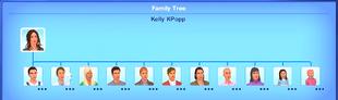 Family tree ep 12