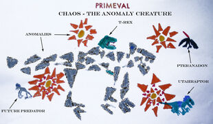 Chaos the Anomaly Creature