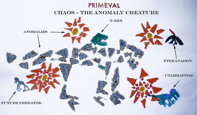 File:Chaos the Anomaly Creature.jpg