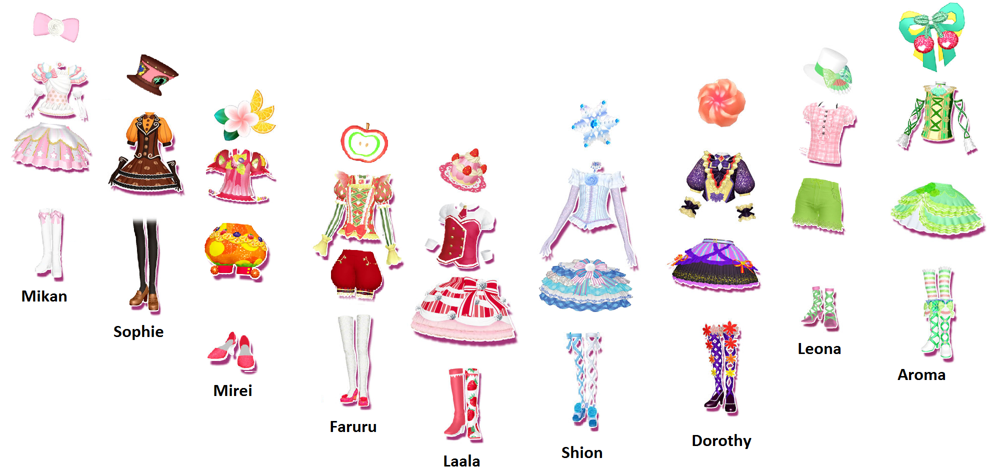 Image PriPara Coord 15png Wiki FANDOM Powered By Wikia