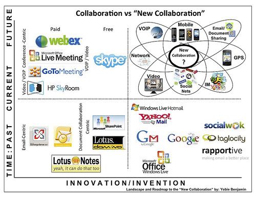 File:Collaboration.jpg