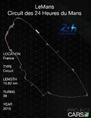 LeMans - Circuit des 24 Heures du Mans