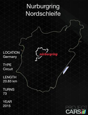 File:Nürburgring Nordschleife.jpg