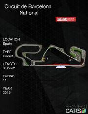 Circuit de Barcelona – Catalunya National