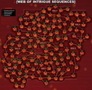 Web of Intrigue Legend