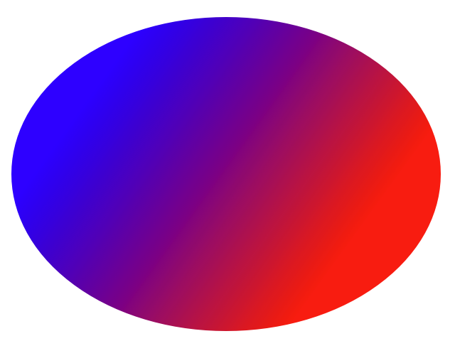 File:Blue-to-red.png