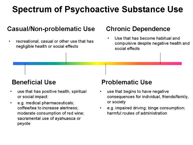File:Spectrum Diagram.PNG
