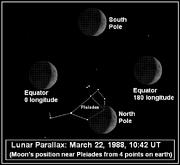 Lunarparallax 22 3 1988