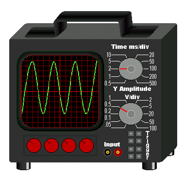 File:Oscilloscope diagram.png