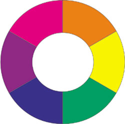 File:Goethe-colourWheel.jpg
