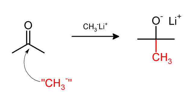 File:MeLi on acetone.png