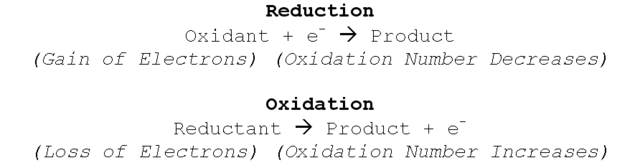 File:Redox Halves.png