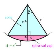 Steradian cone