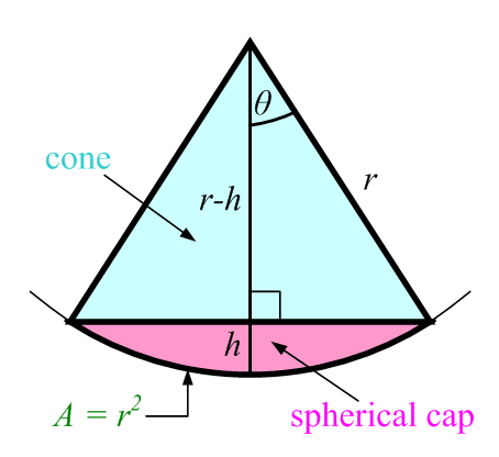 File:Steradian cone.png
