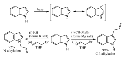 Indole anion reactions