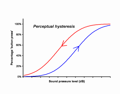 File:Hysteresis.png