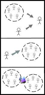 Soc-psy diagram
