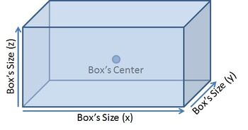 Box Zone Parameters