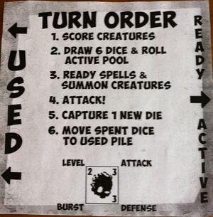 TurnOrderCard